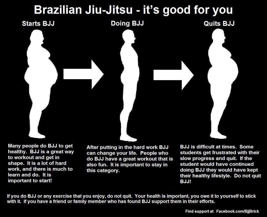 Brazilian Jiu Jitsu Wallpaper Brazilian Jiu Jitsu it 39 s Good